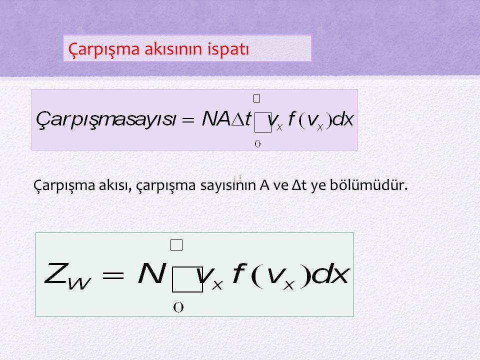 Çarpışma akısının ispatı Çarpışma akısı, çarpışma sayısının A ve Δt ye bölümüdür.