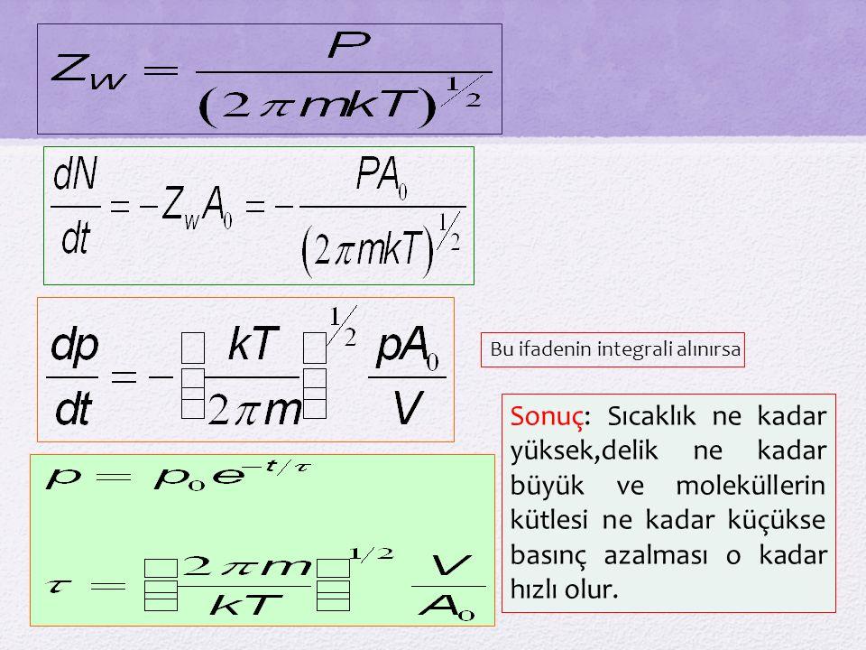 Bu ifadenin integrali alınırsa Sonuç: Sıcaklık ne kadar yüksek,delik ne kadar büyük ve moleküllerin kütlesi ne kadar küçükse basınç azalması o kadar hızlı olur.
