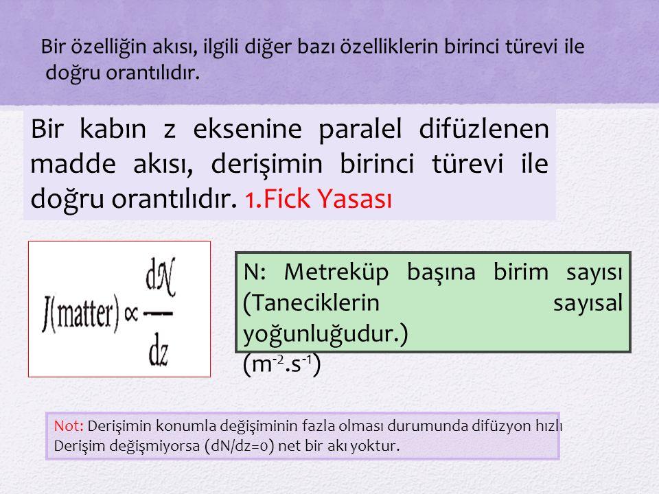 Bir özelliğin akısı, ilgili diğer bazı özelliklerin birinci türevi ile doğru orantılıdır.