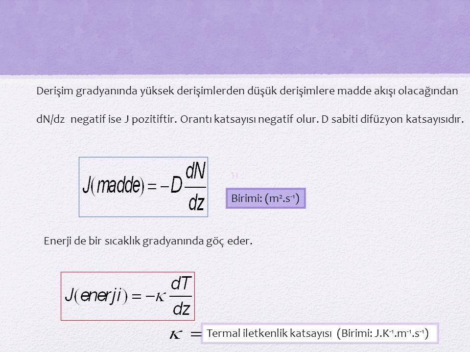 Derişim gradyanında yüksek derişimlerden düşük derişimlere madde akışı olacağından dN/dz negatif ise J pozitiftir.