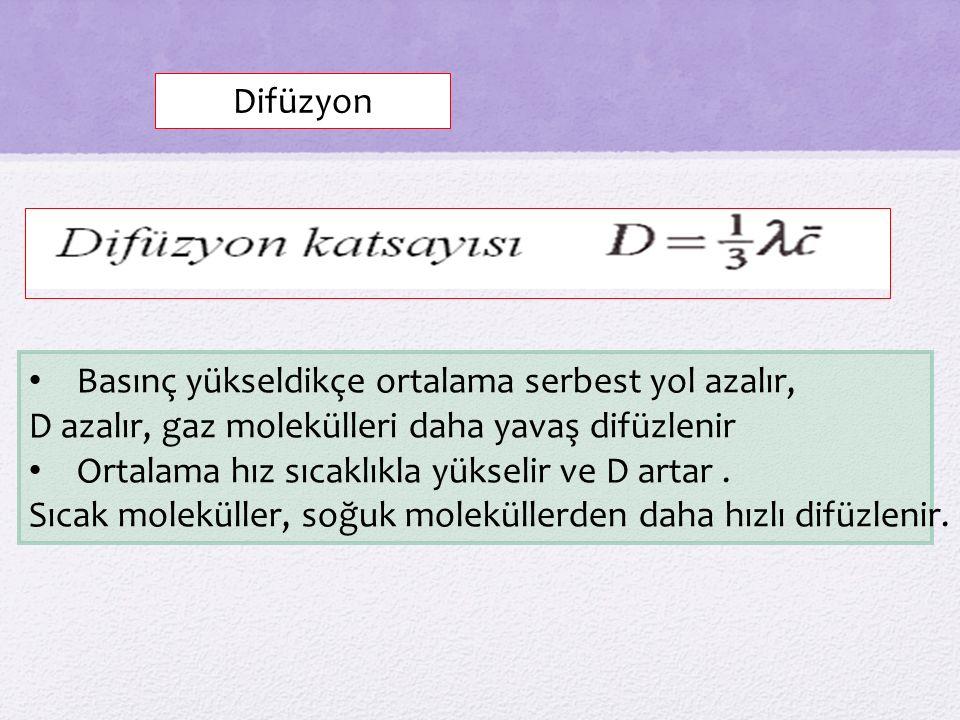 Basınç yükseldikçe ortalama serbest yol azalır, D azalır, gaz molekülleri daha yavaş difüzlenir Ortalama hız sıcaklıkla yükselir ve D artar.