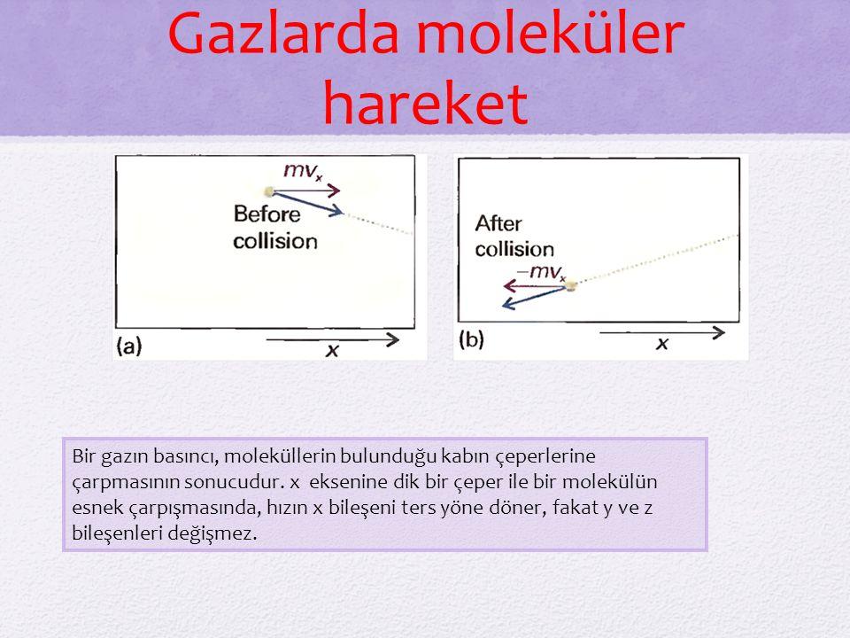 Gazlarda moleküler hareket Bir gazın basıncı, moleküllerin bulunduğu kabın çeperlerine çarpmasının sonucudur.