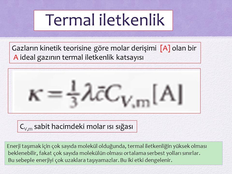 Termal iletkenlik Gazların kinetik teorisine göre molar derişimi [A] olan bir A ideal gazının termal iletkenlik katsayısı C V,m sabit hacimdeki molar ısı sığası Enerji taşımak için çok sayıda molekül olduğunda, termal iletkenliğin yüksek olması beklenebilir, fakat çok sayıda molekülün olması ortalama serbest yolları sınırlar.