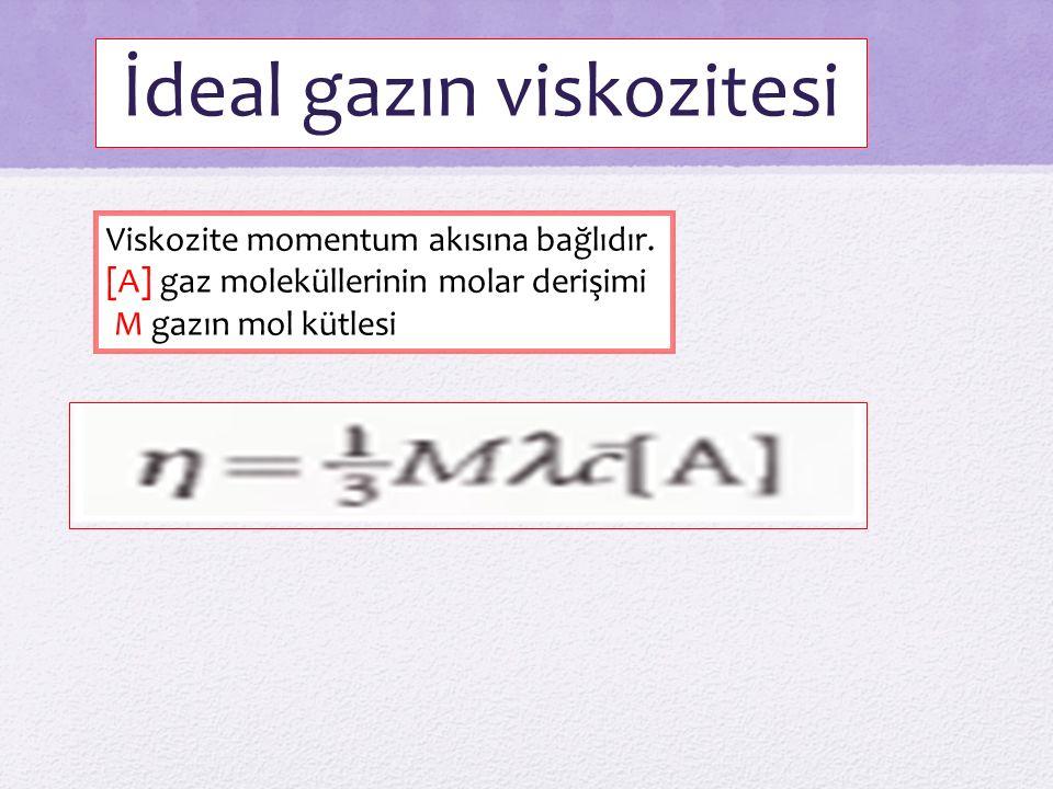İdeal gazın viskozitesi Viskozite momentum akısına bağlıdır.