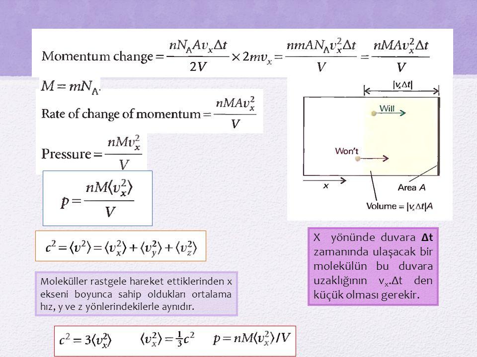 Moleküller rastgele hareket ettiklerinden x ekseni boyunca sahip oldukları ortalama hız, y ve z yönlerindekilerle aynıdır.