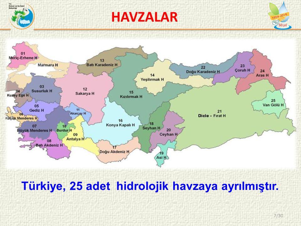 Türkiye, 25 adet hidrolojik havzaya ayrılmıştır. HAVZALAR 7/30