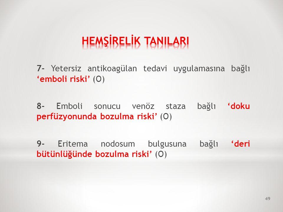 7- Yetersiz antikoagülan tedavi uygulamasına bağlı 'emboli riski' (O) 8- Emboli sonucu venöz staza bağlı 'doku perfüzyonunda bozulma riski' (O) 9- Eritema nodosum bulgusuna bağlı 'deri bütünlüğünde bozulma riski' (O) 49
