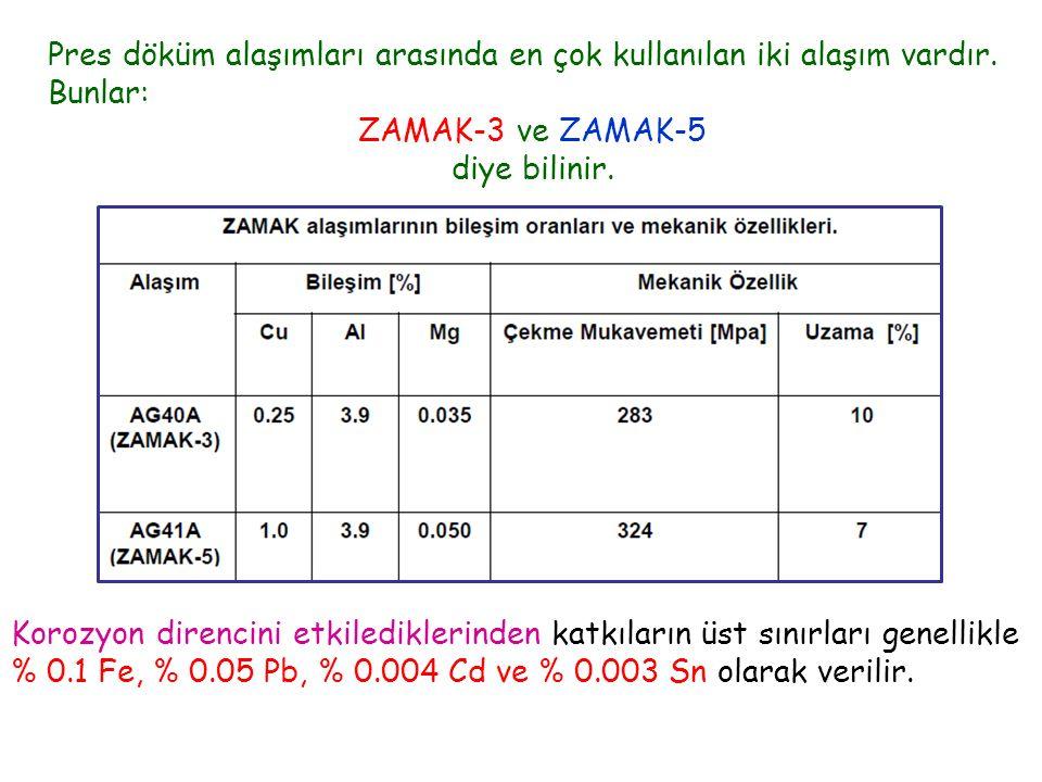 Pres döküm alaşımları arasında en çok kullanılan iki alaşım vardır. Bunlar: ZAMAK-3 ve ZAMAK-5 diye bilinir. Korozyon direncini etkilediklerinden katk