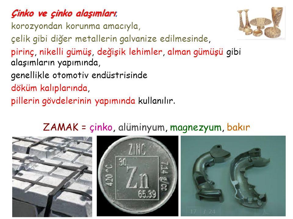 Çinko ve çinko alaşımları Çinko ve çinko alaşımları; korozyondan korunma amacıyla, çelik gibi diğer metallerin galvanize edilmesinde, pirinç, nikelli