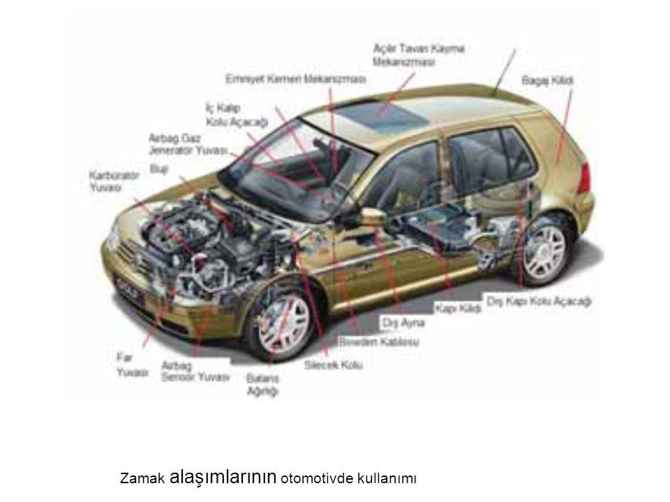 Zamak alaşımlarının otomotivde kullanımı