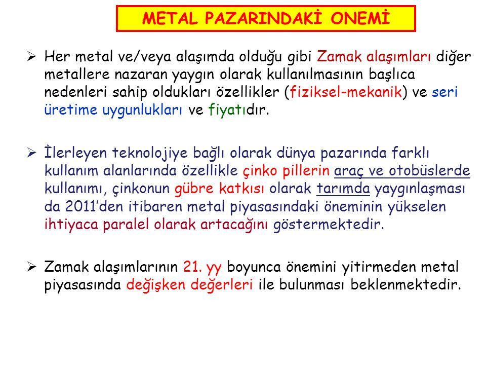  Her metal ve/veya alaşımda olduğu gibi Zamak alaşımları diğer metallere nazaran yaygın olarak kullanılmasının başlıca nedenleri sahip oldukları özel