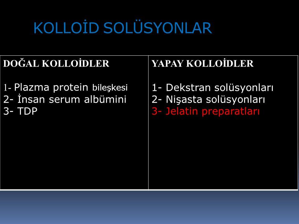 KOLLOİD SOLÜSYONLAR DOĞAL KOLLOİDLER 1- Plazma protein bileşkesi 2- İnsan serum albümini 3- TDP YAPAY KOLLOİDLER 1- Dekstran solüsyonları 2- Nişasta solüsyonları 3- Jelatin preparatları