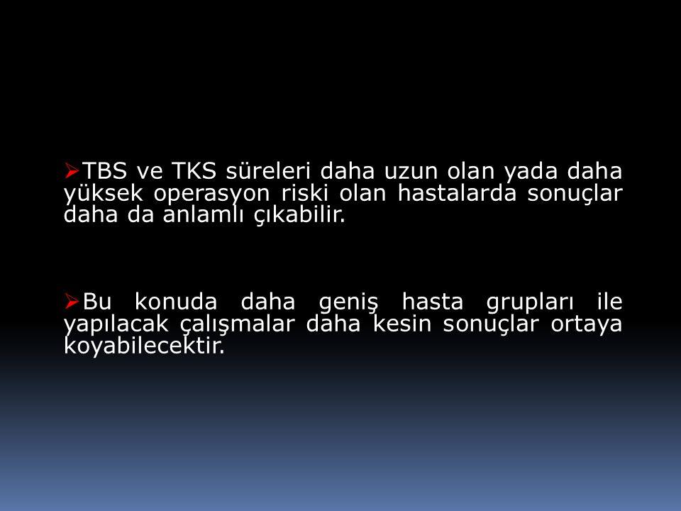  TBS ve TKS süreleri daha uzun olan yada daha yüksek operasyon riski olan hastalarda sonuçlar daha da anlamlı çıkabilir.