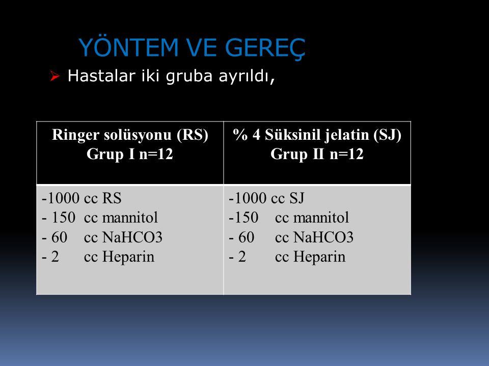 YÖNTEM VE GEREÇ  Hastalar iki gruba ayrıldı, Ringer solüsyonu (RS) Grup I n=12 % 4 Süksinil jelatin (SJ) Grup II n=12 -1000 cc RS - 150 cc mannitol - 60 cc NaHCO3 - 2 cc Heparin -1000 cc SJ -150 cc mannitol - 60 cc NaHCO3 - 2 cc Heparin