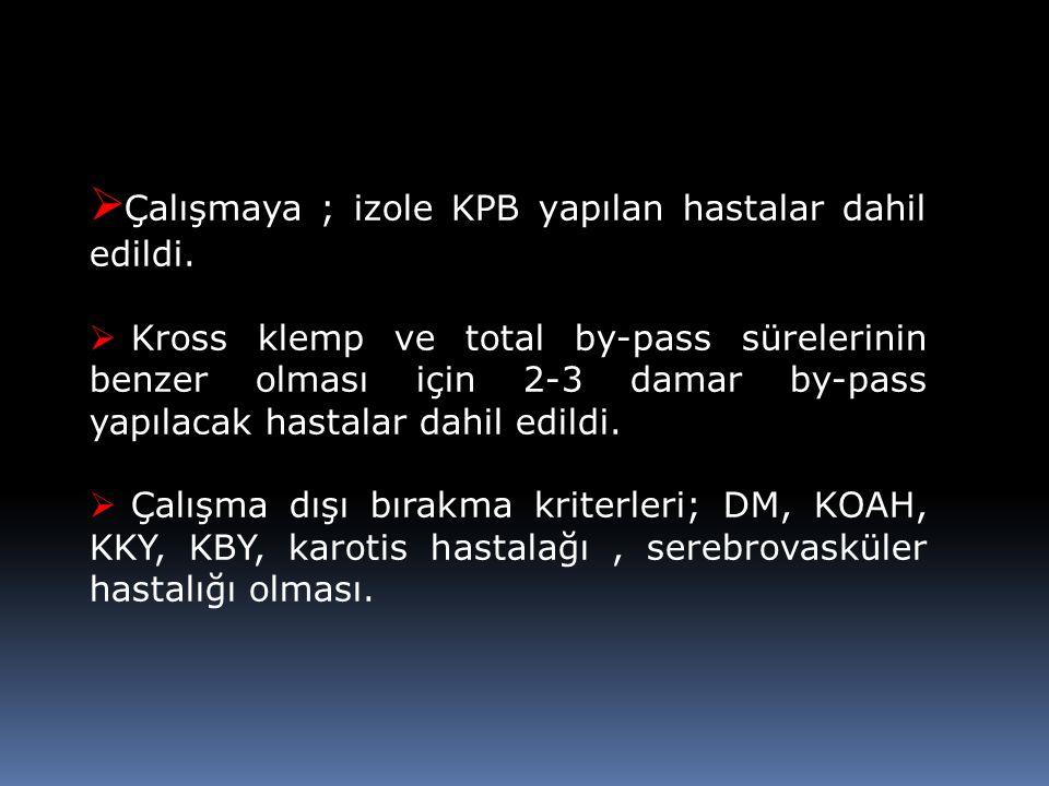  Çalışmaya ; izole KPB yapılan hastalar dahil edildi.