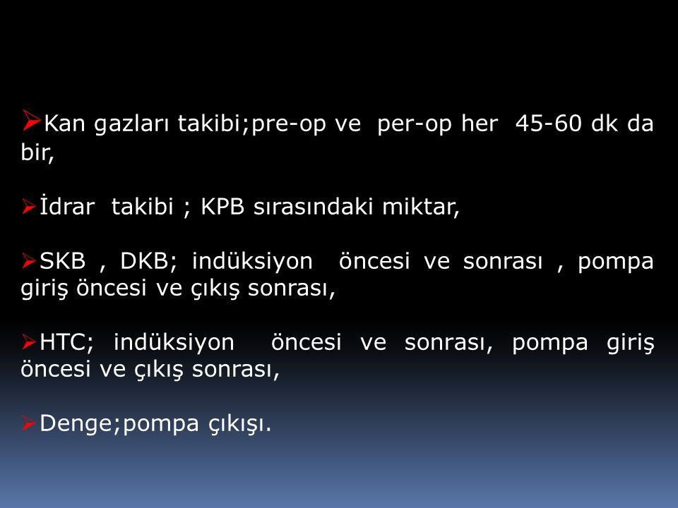  Kan gazları takibi;pre-op ve per-op her 45-60 dk da bir,  İdrar takibi ; KPB sırasındaki miktar,  SKB, DKB; indüksiyon öncesi ve sonrası, pompa gi