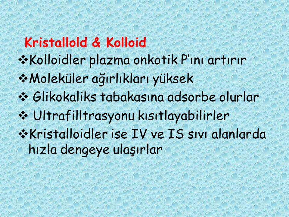  Kolloidler IV alanda uzun süre kalırlar Albumin IV YÖ 16 saat %0.9 salin ve RL'ın 30 – 60 dk  Kolloid infüzyonları kümülatif etkilidir ve etki ilk yanıttan sonra da devam eder  Bu durum hızlı mutluluk ile gecikmiş maliyet olarak adlandırılır Kristallold & Kolloid