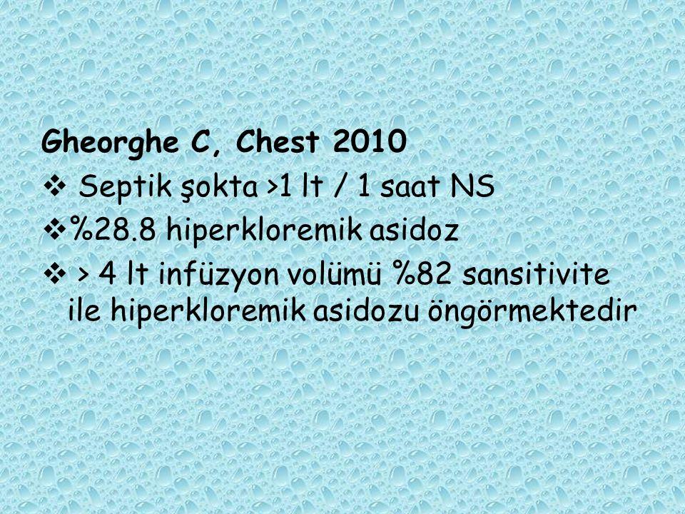 Gheorghe C, Chest 2010  Septik şokta >1 lt / 1 saat NS  %28.8 hiperkloremik asidoz  > 4 lt infüzyon volümü %82 sansitivite ile hiperkloremik asidoz