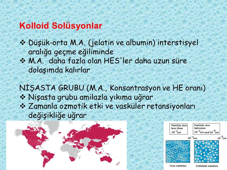 Kolloid Solüsyonlar  Düşük-orta M.A. (jelatin ve albumin) interstisyel aralığa geçme eğiliminde  M.A. daha fazla olan HES'ler daha uzun süre dolaşım