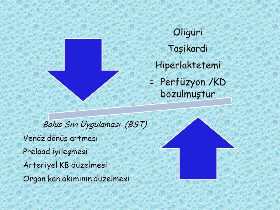 Oligüri Taşikardi Hiperlaktetem i = Perfüzyon /KD bozulmuştur Bolus Sıvı Uygulaması (BST) Venöz dönüş artması Preload iyileşmesi Arteriyel KB düzelmes