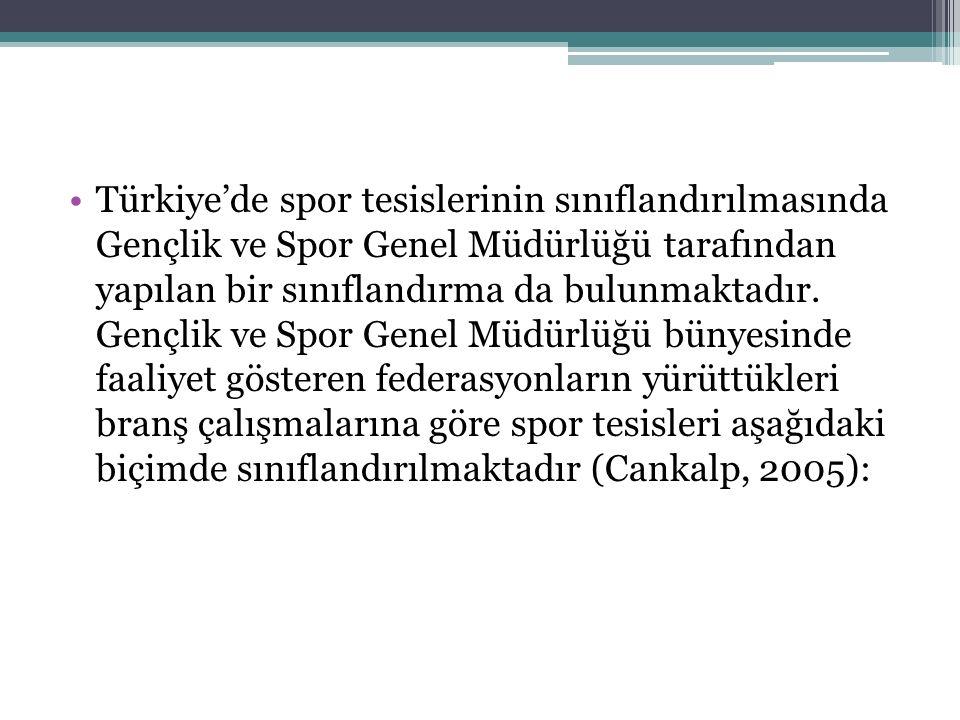 Türkiye'de spor tesislerinin sınıflandırılmasında Gençlik ve Spor Genel Müdürlüğü tarafından yapılan bir sınıflandırma da bulunmaktadır. Gençlik ve Sp