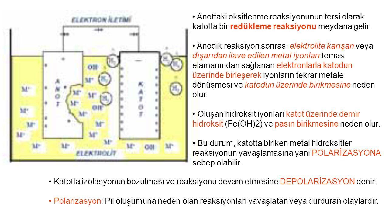 Anottaki oksitlenme reaksiyonunun tersi olarak katotta bir redükleme reaksiyonu meydana gelir. Anodik reaksiyon sonrası elektrolite karışan veya dışar
