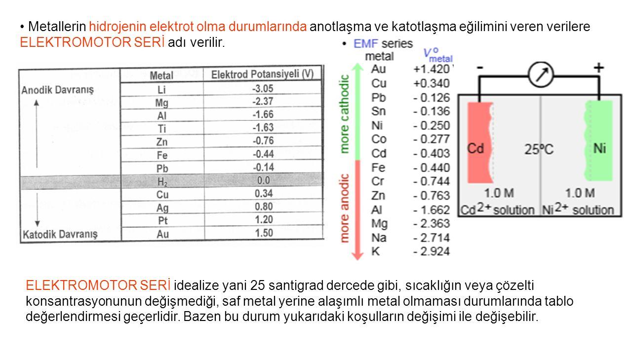 Metallerin hidrojenin elektrot olma durumlarında anotlaşma ve katotlaşma eğilimini veren verilere ELEKTROMOTOR SERİ adı verilir. ELEKTROMOTOR SERİ ide