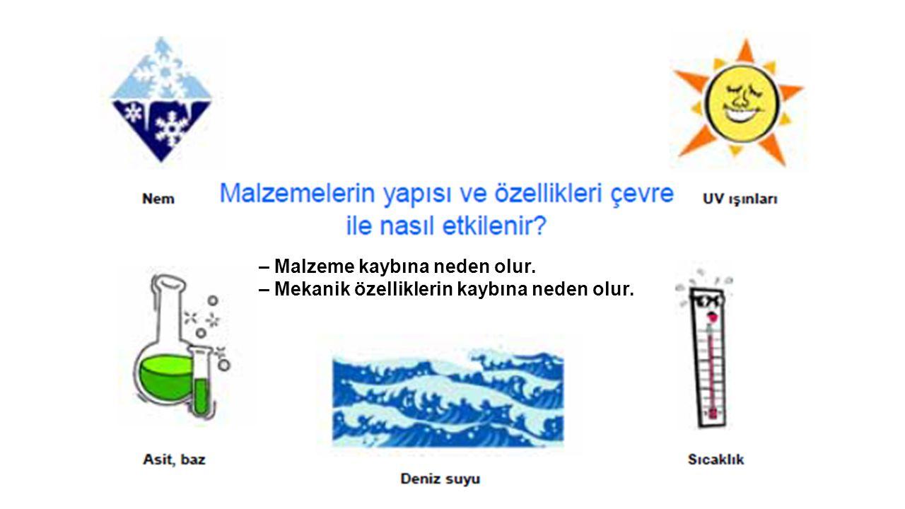 KOROZYONUN SOSYO-EKONOMİK ÖNEMİ Korozyonun doğrudan ve dolaylı olarak yol açtığı kayıplar, korozyonun önemini belirleyen en önemli göstergedir.