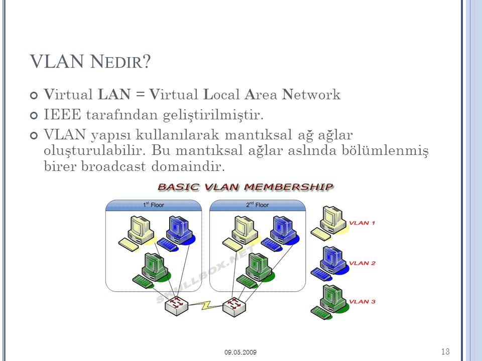 VLAN N EDIR . V irtual LAN = V irtual L ocal A rea N etwork IEEE tarafından geliştirilmiştir.