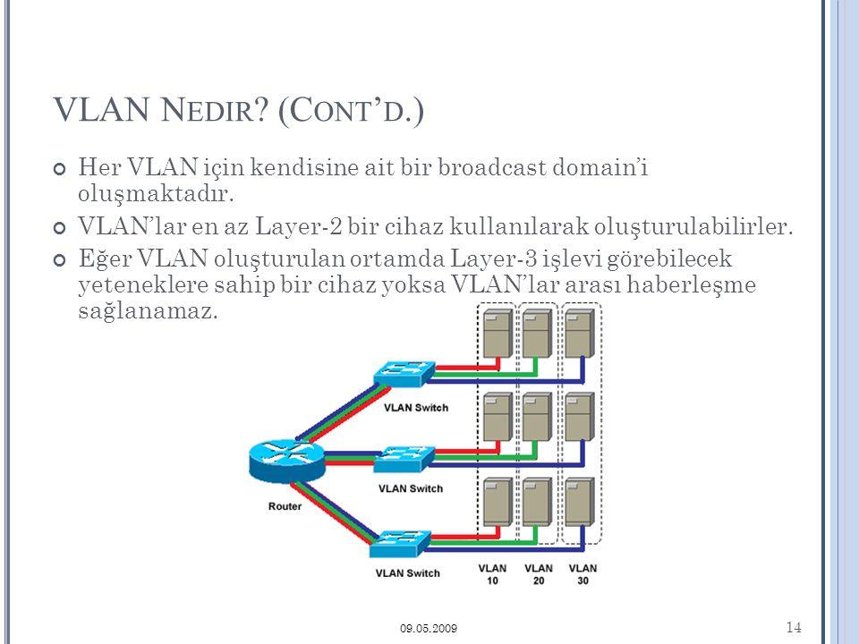 VLAN N EDIR . (C ONT ' D.) Her VLAN için kendisine ait bir broadcast domain'i oluşmaktadır.