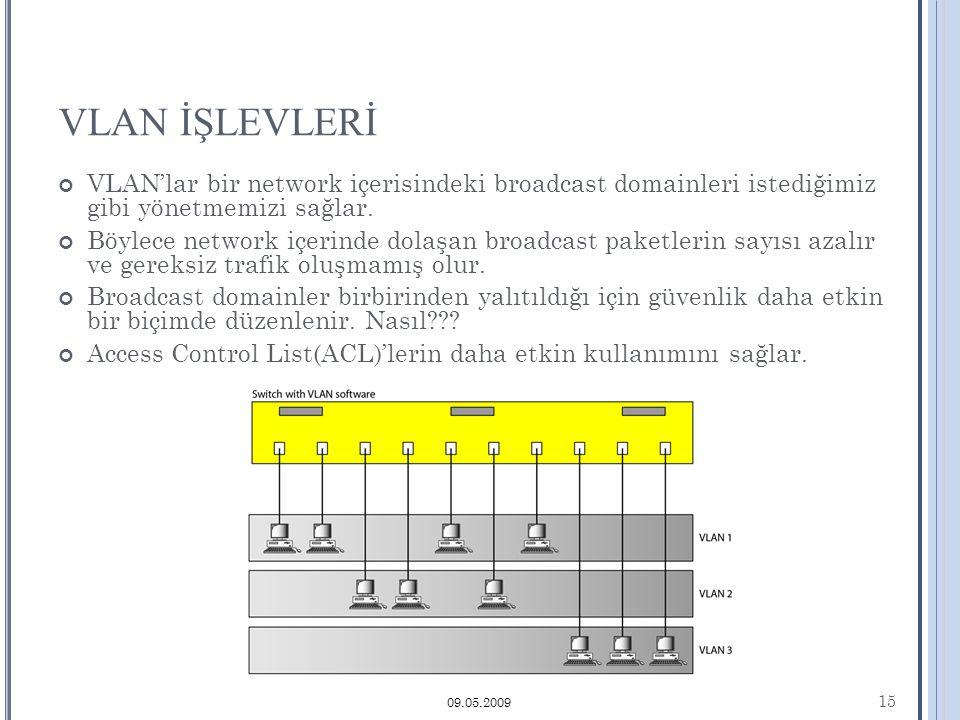 VLAN İŞLEVLERİ VLAN'lar bir network içerisindeki broadcast domainleri istediğimiz gibi yönetmemizi sağlar.
