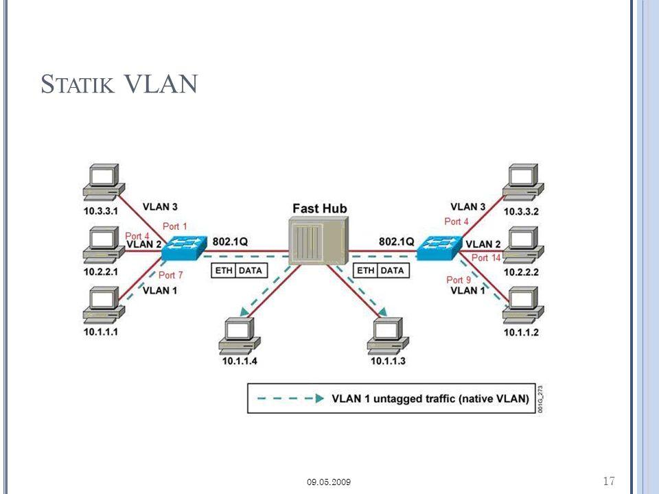 S TATIK VLAN 17 09.05.2009