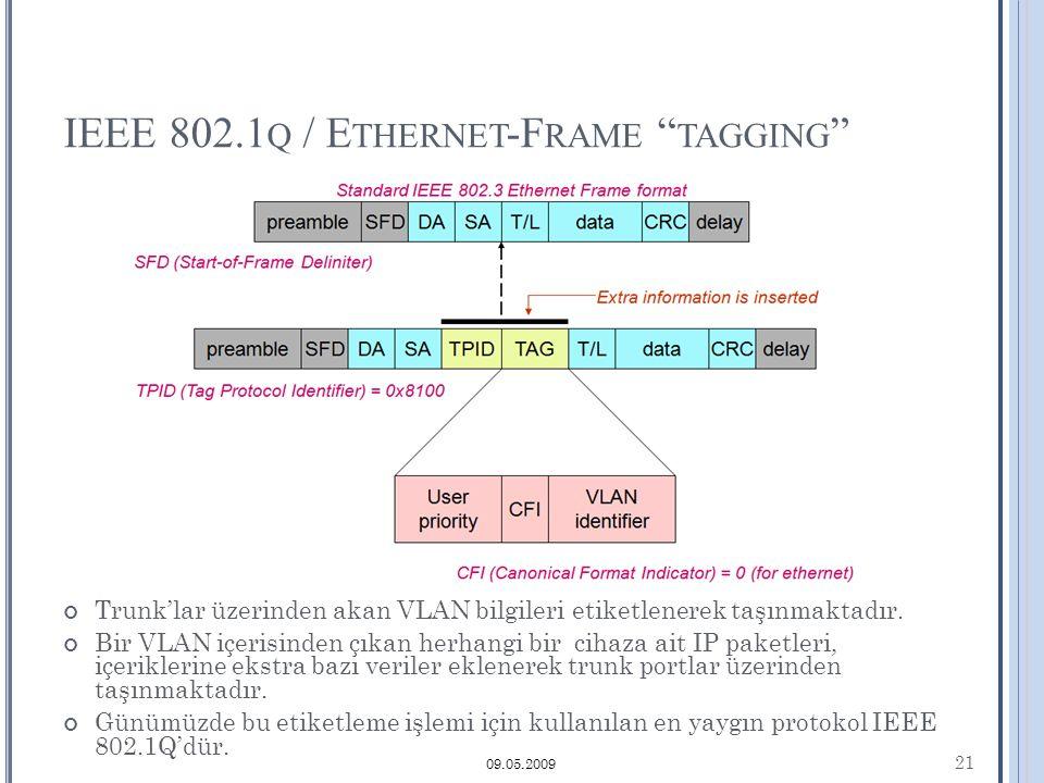 IEEE 802.1 Q / E THERNET -F RAME TAGGING Trunk'lar üzerinden akan VLAN bilgileri etiketlenerek taşınmaktadır.