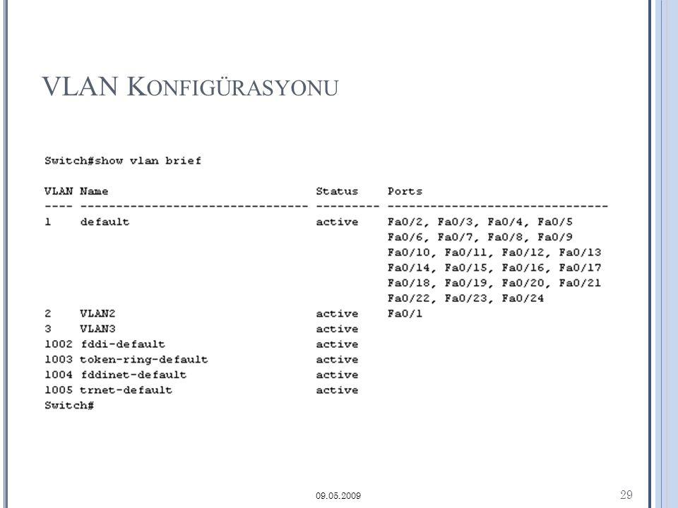 VLAN K ONFIGÜRASYONU 29 09.05.2009