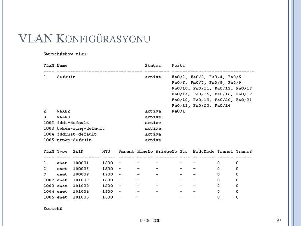 VLAN K ONFIGÜRASYONU 30 09.05.2009