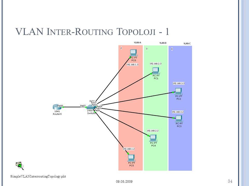 VLAN I NTER -R OUTING T OPOLOJI - 1 34 09.05.2009 SimpleVLANInterroutingTopology.pkt
