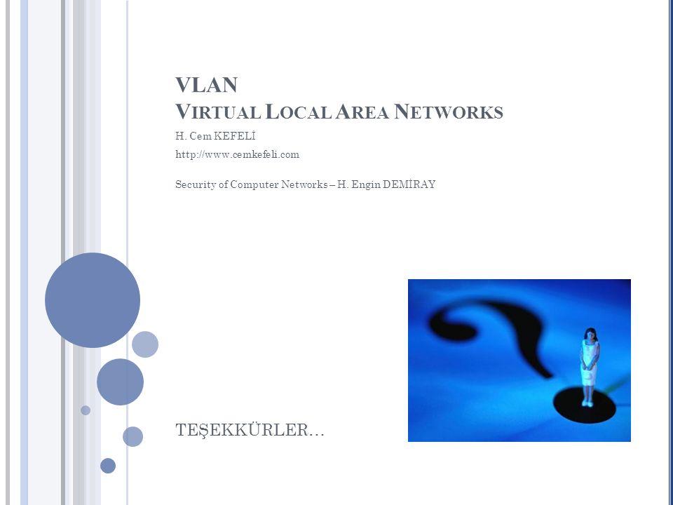 VLAN V IRTUAL L OCAL A REA N ETWORKS H.