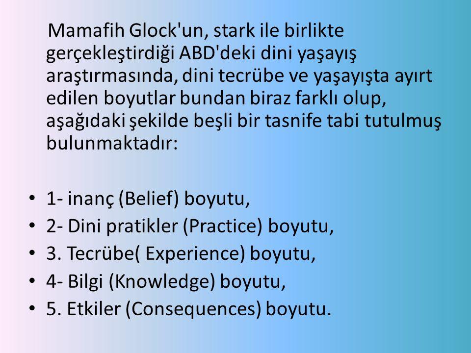 Mamafih Glock'un, stark ile birlikte gerçekleştirdiği ABD'deki dini yaşayış araştırmasında, dini tecrübe ve yaşayışta ayırt edilen boyutlar bundan bir