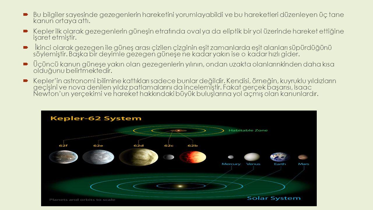  Bu bilgiler sayesinde gezegenlerin hareketini yorumlayabildi ve bu hareketleri düzenleyen üç tane kanun ortaya attı.  Kepler ilk olarak gezegenleri
