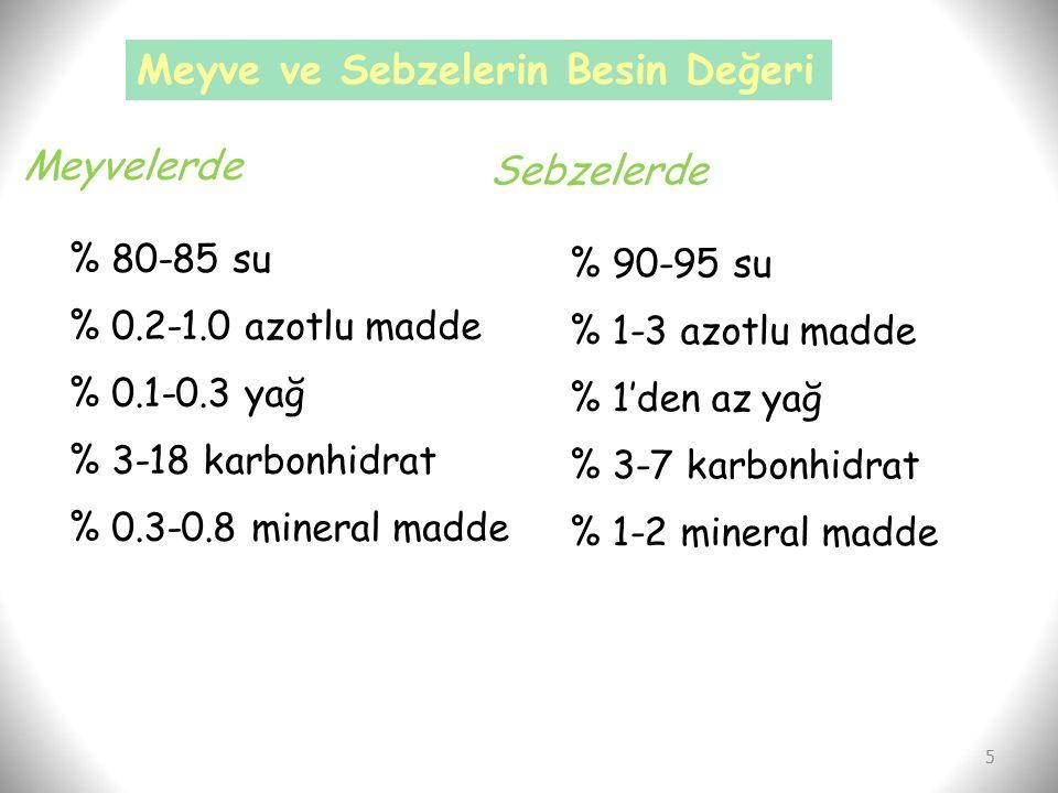 5 Meyvelerde % 80-85 su % 0.2-1.0 azotlu madde % 0.1-0.3 yağ % 3-18 karbonhidrat % 0.3-0.8 mineral madde Sebzelerde % 90-95 su % 1-3 azotlu madde % 1'