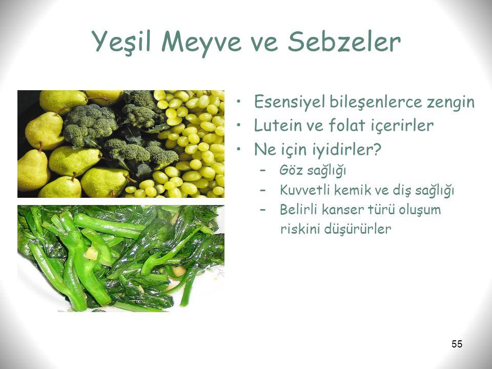55 Yeşil Meyve ve Sebzeler Esensiyel bileşenlerce zengin Lutein ve folat içerirler Ne için iyidirler? – Göz sağlığı – Kuvvetli kemik ve diş sağlığı –