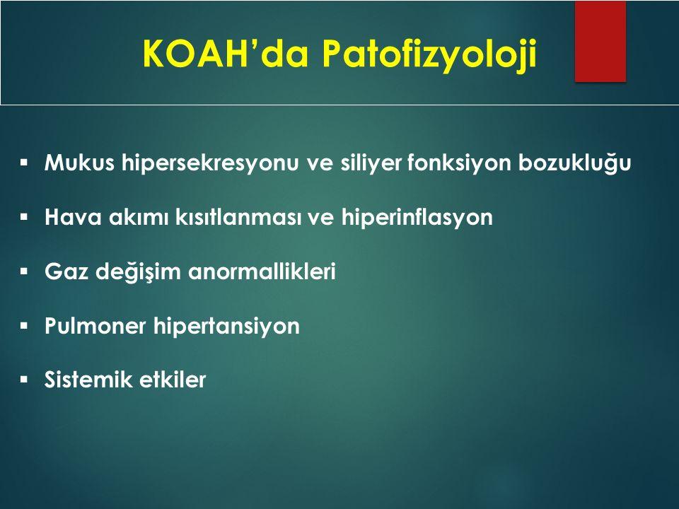 KOAH'da Patofizyoloji  Mukus hipersekresyonu ve siliyer fonksiyon bozukluğu  Hava akımı kısıtlanması ve hiperinflasyon  Gaz değişim anormallikleri