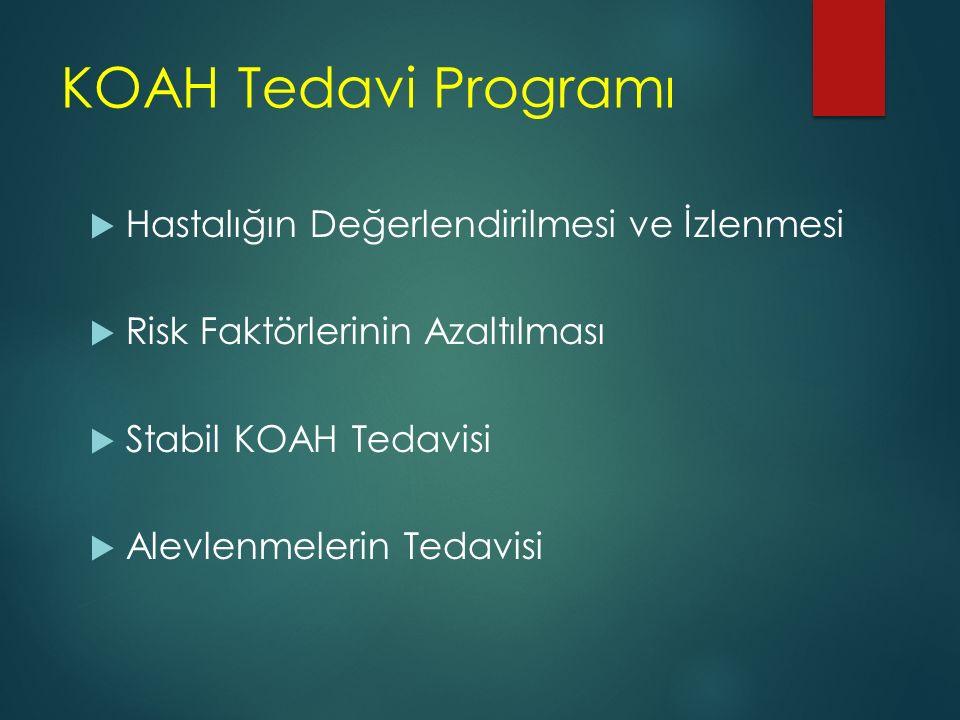 KOAH Tedavi Programı  Hastalığın Değerlendirilmesi ve İzlenmesi  Risk Faktörlerinin Azaltılması  Stabil KOAH Tedavisi  Alevlenmelerin Tedavisi