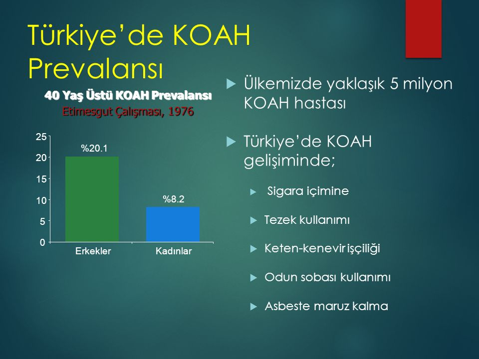 Türkiye'de KOAH Prevalansı  Ülkemizde yaklaşık 5 milyon KOAH hastası  Türkiye'de KOAH gelişiminde;  Sigara içimine  Tezek kullanımı  Keten-kenevi