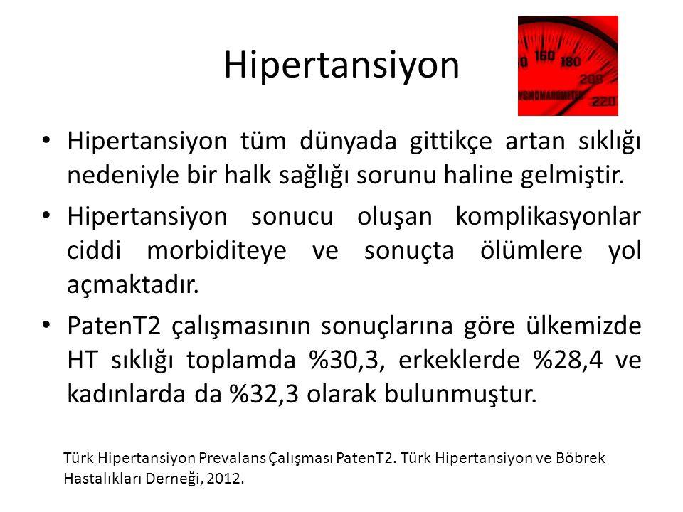 CRP-Endotelyal inflamasyon Kalp damar hastalığı AKS hsCRP Ridker PM.