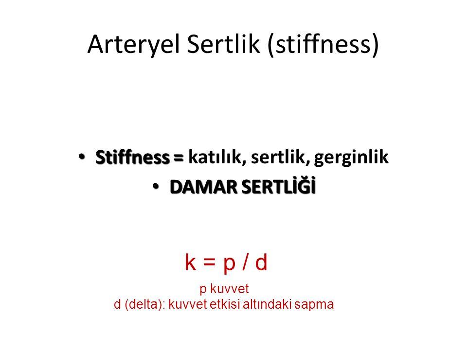 Arteryel sertlik Kardiyovasküler risk faktörlerinin damarlar üzerine olan etkisi konusunda birçok çalışma mevcuttur Bu risk faktörlerinin büyük damarlarda yaptıkları yapısal değişiklikler sonucu bu damarların sertleştiği diğer bir tabirle stiffness e maruz kaldıkları, Özellikle büyük damarlardaki stiffness çalışmaları ile bu sürecin direkt olarak kardiyovasküler morbidite ve mortaliteyi etkilediği bilinmektedir Arnett DK: Arterial Stiffness a new cardiovascular risk factor.