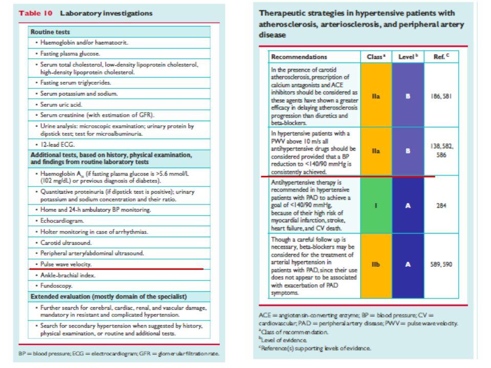 Sonuç Çalışmamızdaki hasta gurubunda ADMA seviyeleri Gi ile anlamlı düzeyde korele görünmektedir.