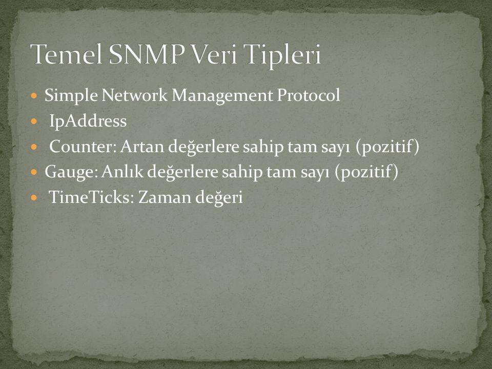 Simple Network Management Protocol IpAddress Counter: Artan değerlere sahip tam sayı (pozitif) Gauge: Anlık değerlere sahip tam sayı (pozitif) TimeTicks: Zaman değeri