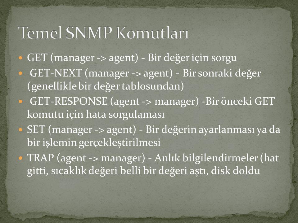 GET (manager -> agent) - Bir değer için sorgu GET-NEXT (manager -> agent) - Bir sonraki değer (genellikle bir değer tablosundan) GET-RESPONSE (agent -> manager) -Bir önceki GET komutu için hata sorgulaması SET (manager -> agent) - Bir değerin ayarlanması ya da bir işlemin gerçekleştirilmesi TRAP (agent -> manager) - Anlık bilgilendirmeler (hat gitti, sıcaklık değeri belli bir değeri aştı, disk doldu