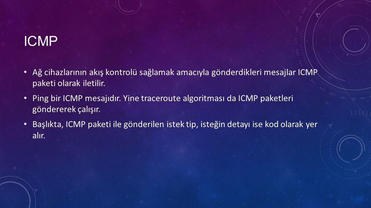 ICMP Ağ cihazlarının akış kontrolü sağlamak amacıyla gönderdikleri mesajlar ICMP paketi olarak iletilir.